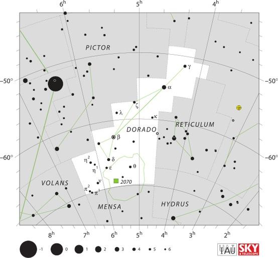 Dorado Constellation